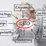 How to Find a Good SEO Marketing Company?